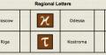 RUSSIA REGION LETTERS